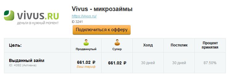 Выданный займ - 660 рублей