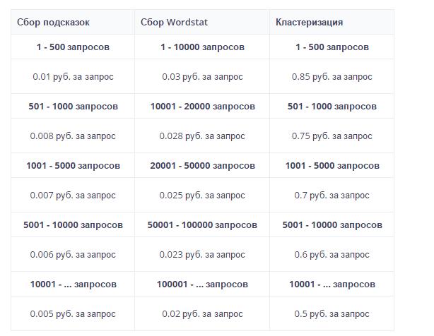 Прокси socks5 россия для ComparseR