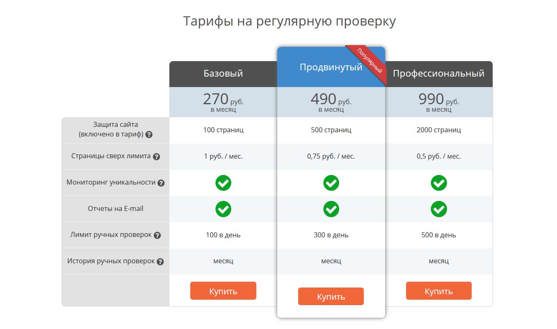 Пакетные тарифы content-watch.ru