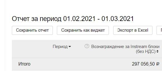 Заработал на Яндекс.Дзен 297 056 рублей за 1 месяц во время обучения